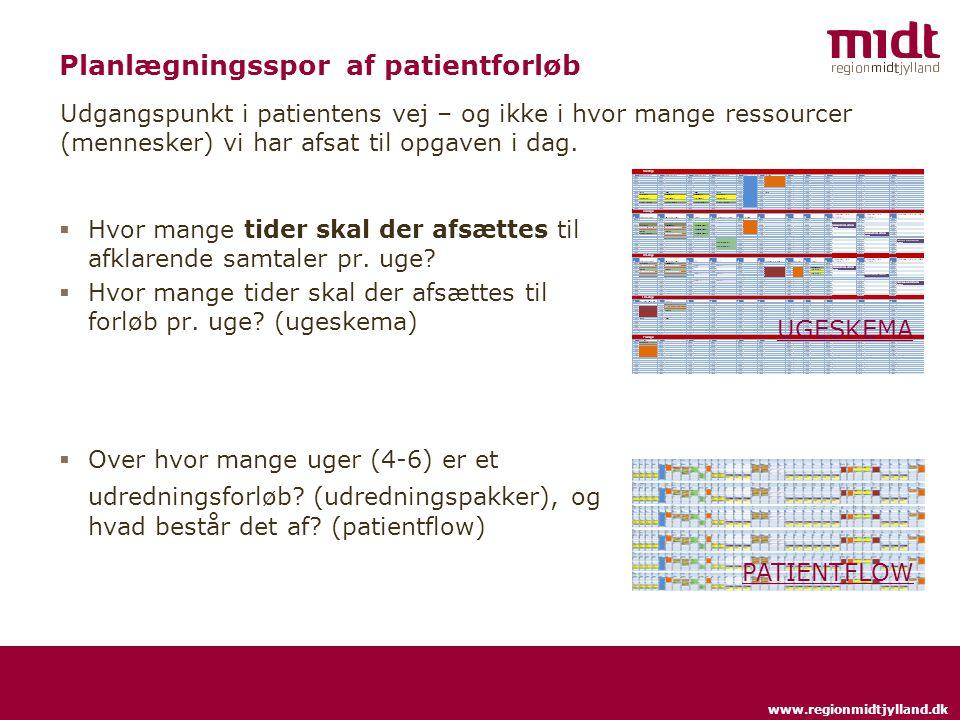 www.regionmidtjylland.dk Planlægningsspor af patientforløb  Hvor mange tider skal der afsættes til afklarende samtaler pr.