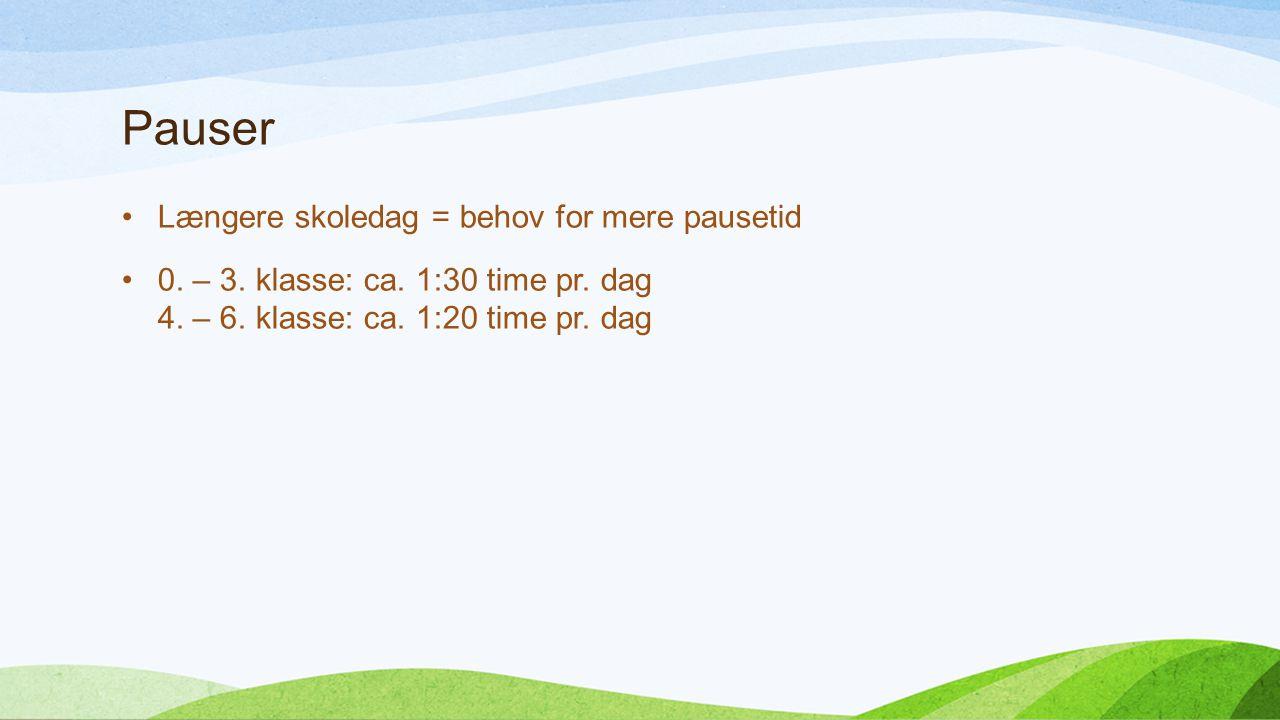 Pauser Længere skoledag = behov for mere pausetid 0.