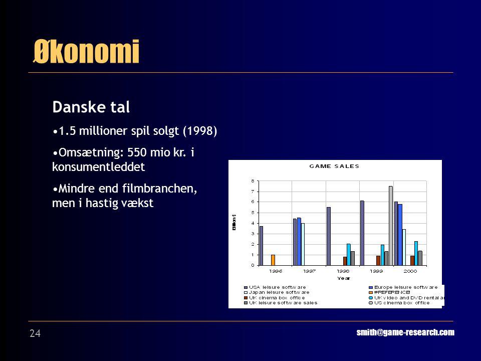 24 Økonomi smith@game-research.com Danske tal 1.5 millioner spil solgt (1998) Omsætning: 550 mio kr.