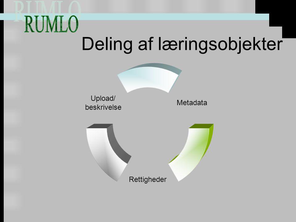 Deling af læringsobjekter Metadata Rettigheder Upload/ beskrivelse