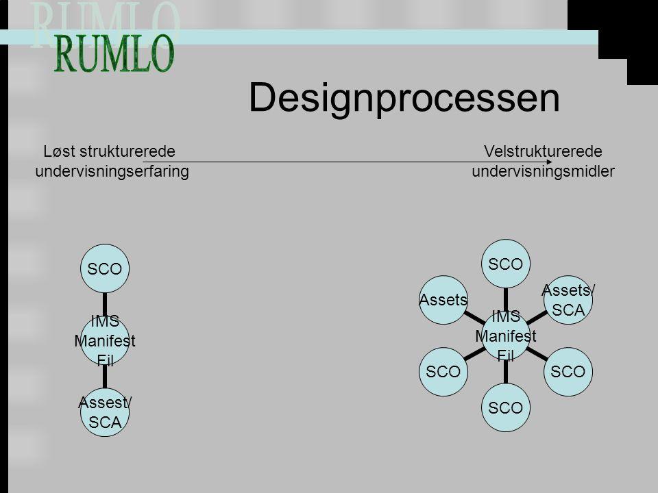 Designprocessen IMS Manifest Fil SCO Assest/ SCA Løst strukturerede undervisningserfaring Velstrukturerede undervisningsmidler IMS Manifest Fil SCO Assets/ SCA SCO Assets