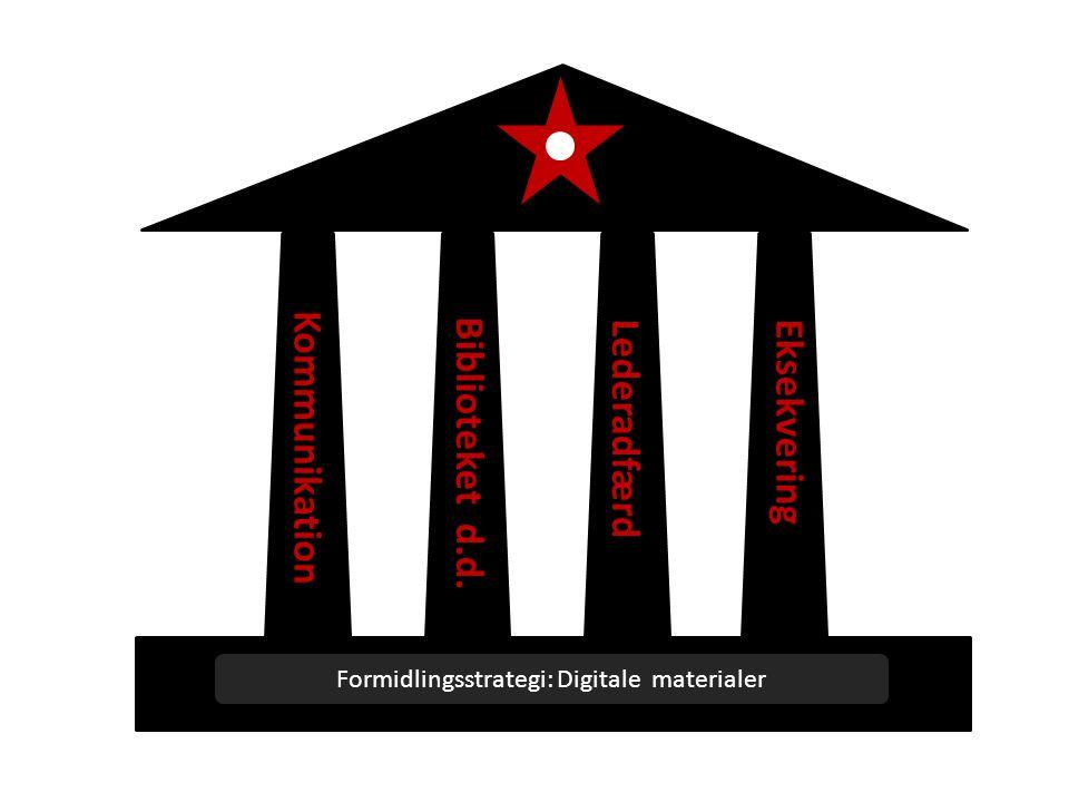 Formidlingsstrategi: Digitale materialer Kommunikation Biblioteket d.d. LederadfærdEksekvering