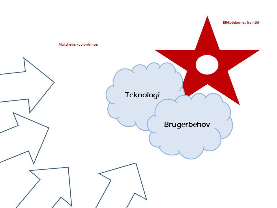 Bibliotekernes fremtid Teknologi Muligheder/udfordringer Brugerbehov