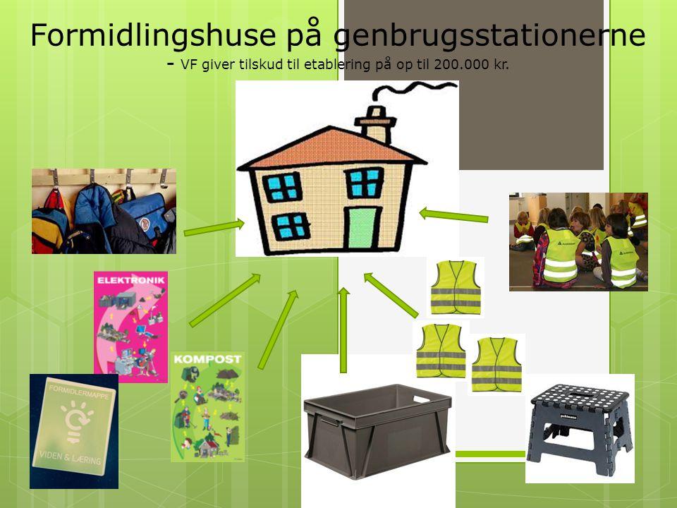 Formidlingshuse på genbrugsstationerne - VF giver tilskud til etablering på op til 200.000 kr.