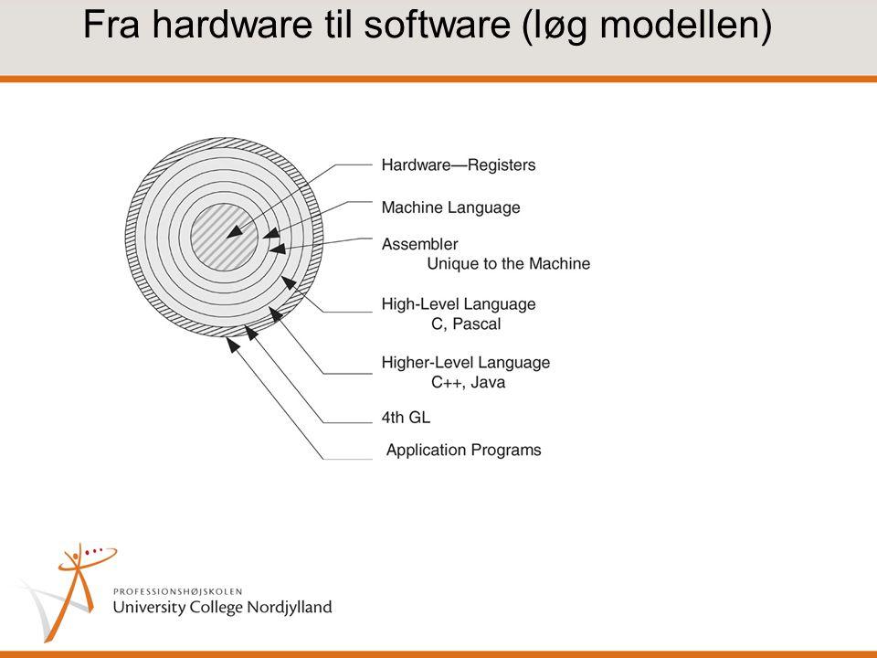 Fra hardware til software (løg modellen)