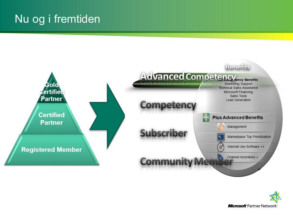Nu og i fremtiden Gold Certified Partner Certified Partner Registered Member
