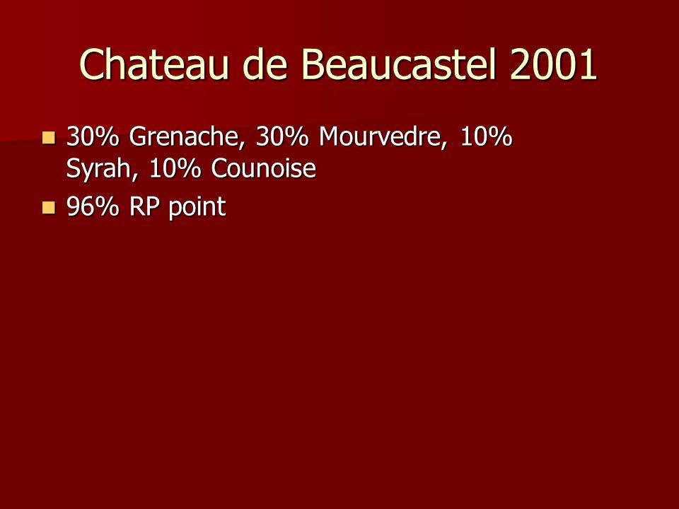 Chateau de Beaucastel 2001 30% Grenache, 30% Mourvedre, 10% Syrah, 10% Counoise 30% Grenache, 30% Mourvedre, 10% Syrah, 10% Counoise 96% RP point 96% RP point