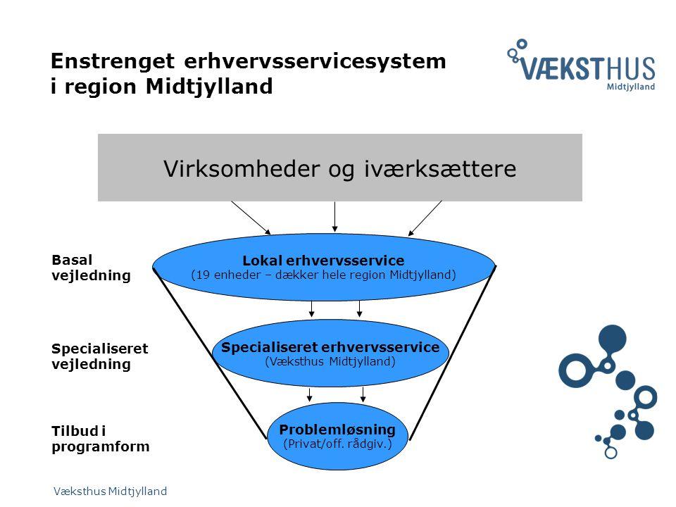 Enstrenget erhvervsservicesystem i region Midtjylland Lokal erhvervsservice (19 enheder – dækker hele region Midtjylland) Specialiseret erhvervsservice (Væksthus Midtjylland) Virksomheder og iværksættere Problemløsning (Privat/off.