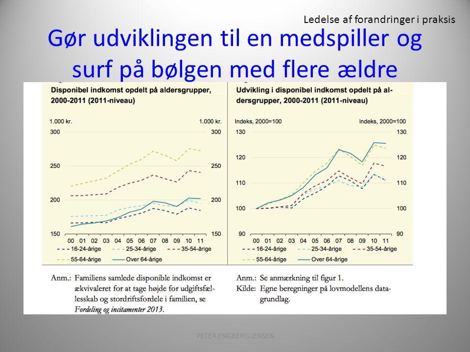 Ledelse af forandringer i praksis Gør udviklingen til en medspiller og surf på bølgen med flere ældre PETER ENGBERG JENSEN25