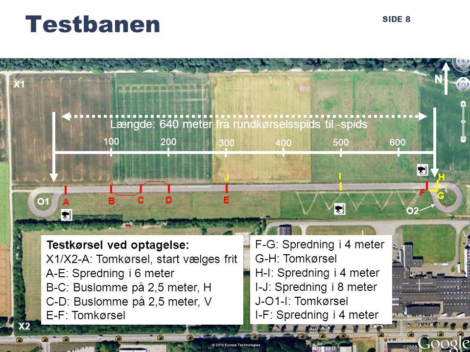 SIDE 8 Testbanen Længde: 640 meter fra rundkørselsspids til -spids N 100 200 300 400 500 600 A B CD F G H I J Testkørsel ved optagelse: X1/X2-A: Tomkørsel, start vælges frit A-E: Spredning i 6 meter B-C: Buslomme på 2,5 meter, H C-D: Buslomme på 2,5 meter, V E-F: Tomkørsel O1 O2 F-G: Spredning i 4 meter G-H: Tomkørsel H-I: Spredning i 4 meter I-J: Spredning i 8 meter J-O1-I: Tomkørsel I-F: Spredning i 4 meter X1 X2 E