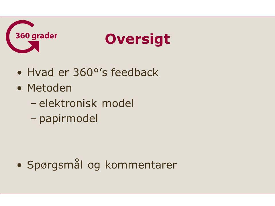 Oversigt Hvad er 360°'s feedback Metoden –elektronisk model –papirmodel Spørgsmål og kommentarer