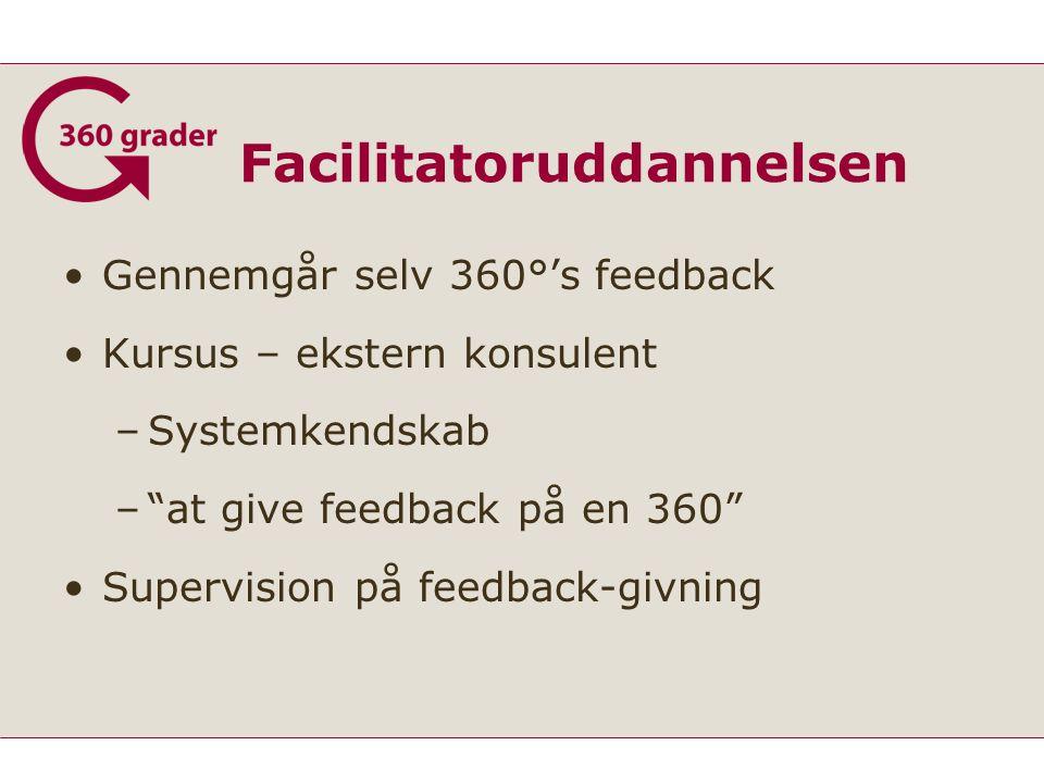 Facilitatoruddannelsen Gennemgår selv 360°'s feedback Kursus – ekstern konsulent –Systemkendskab – at give feedback på en 360 Supervision på feedback-givning