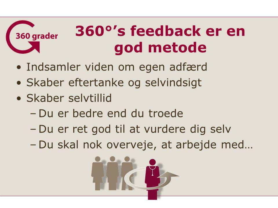 360°'s feedback er en god metode Indsamler viden om egen adfærd Skaber eftertanke og selvindsigt Skaber selvtillid –Du er bedre end du troede –Du er ret god til at vurdere dig selv –Du skal nok overveje, at arbejde med…