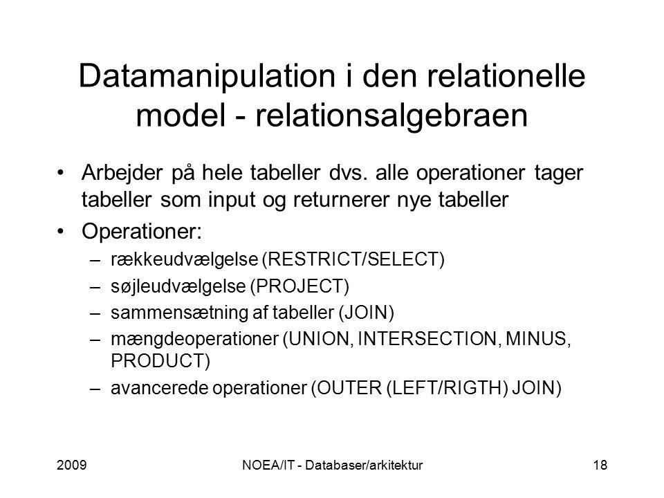 2009NOEA/IT - Databaser/arkitektur18 Datamanipulation i den relationelle model - relationsalgebraen Arbejder på hele tabeller dvs.