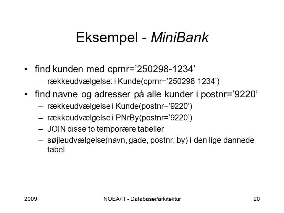 2009NOEA/IT - Databaser/arkitektur20 Eksempel - MiniBank find kunden med cprnr='250298-1234' –rækkeudvælgelse: i Kunde(cprnr='250298-1234') find navne og adresser på alle kunder i postnr='9220' –rækkeudvælgelse i Kunde(postnr='9220') –rækkeudvælgelse i PNrBy(postnr='9220') –JOIN disse to temporære tabeller –søjleudvælgelse(navn, gade, postnr, by) i den lige dannede tabel