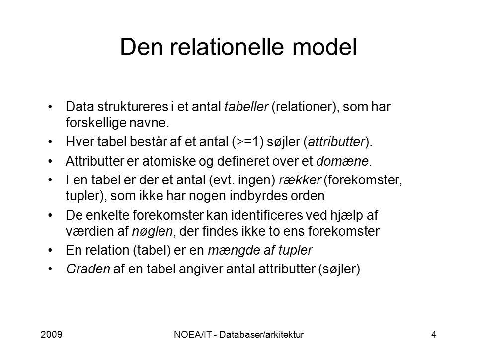 2009NOEA/IT - Databaser/arkitektur4 Den relationelle model Data struktureres i et antal tabeller (relationer), som har forskellige navne.