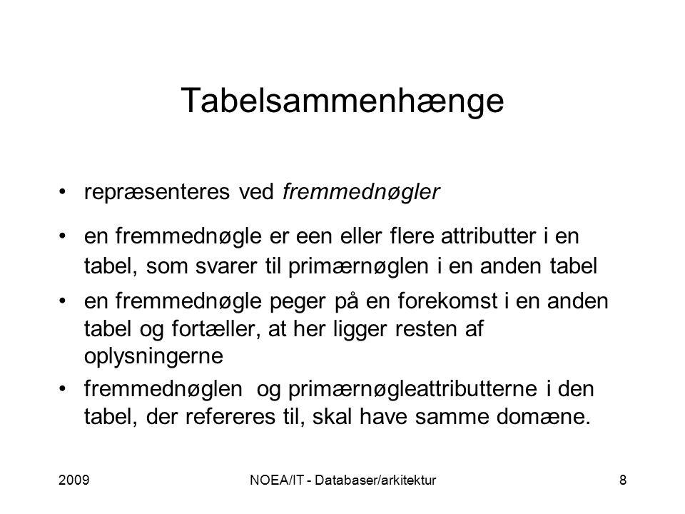 2009NOEA/IT - Databaser/arkitektur8 Tabelsammenhænge repræsenteres ved fremmednøgler en fremmednøgle er een eller flere attributter i en tabel, som svarer til primærnøglen i en anden tabel en fremmednøgle peger på en forekomst i en anden tabel og fortæller, at her ligger resten af oplysningerne fremmednøglen og primærnøgleattributterne i den tabel, der refereres til, skal have samme domæne.