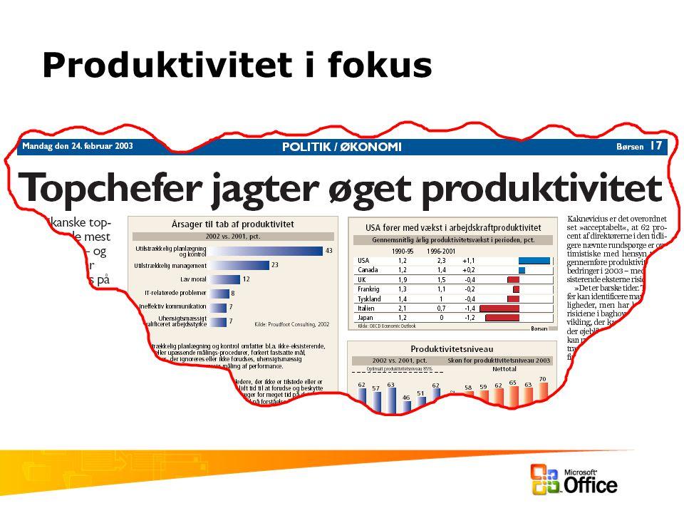Produktivitet i fokus