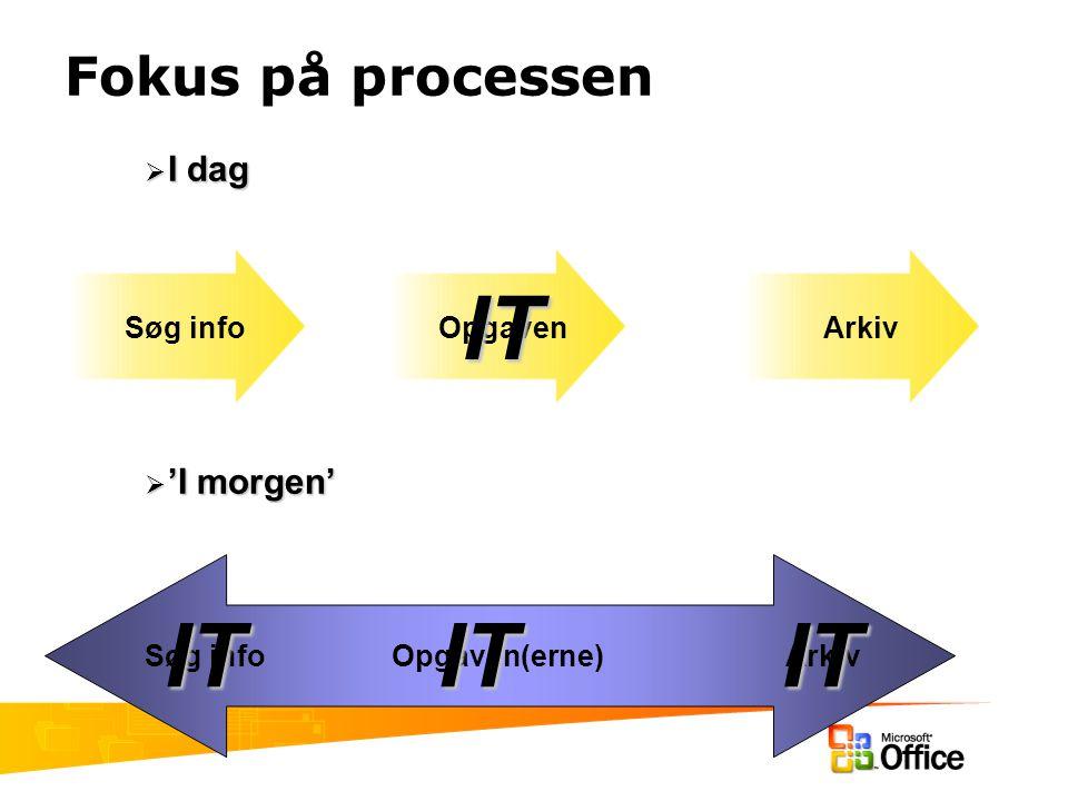 Fokus på processen  I dag  'I morgen' Søg infoOpgavenArkiv Søg info Opgaven(erne)Arkiv IT ITITIT