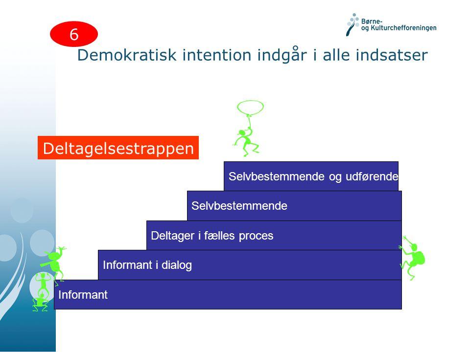 Demokratisk intention indgår i alle indsatser Informant Informant i dialog Deltager i fælles proces Selvbestemmende Selvbestemmende og udførende h Deltagelsestrappen 6