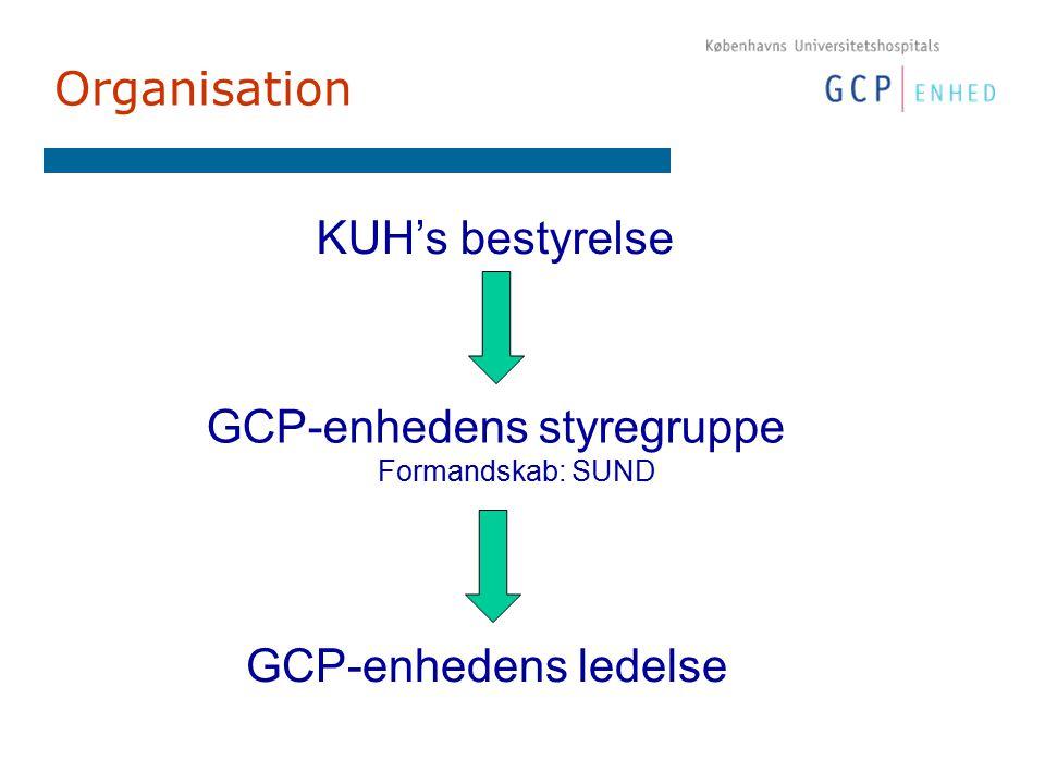 Organisation KUH's bestyrelse GCP-enhedens ledelse GCP-enhedens styregruppe Formandskab: SUND