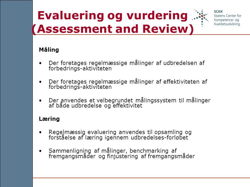 Evaluering og vurdering (Assessment and Review) Måling Der foretages regelmæssige målinger af udbredelsen af forbedrings-aktiviteten Der foretages regelmæssige målinger af effektiviteten af forbedrings-aktiviteten Der anvendes et velbegrundet målingssystem til målinger af både udbredelse og effektivitet Læring Regelmæssig evaluering anvendes til opsamling og forståelse af læring igennem udbredelses-forløbet Sammenligning af målinger, benchmarking af fremgangsmåder og finjustering af fremgangsmåder