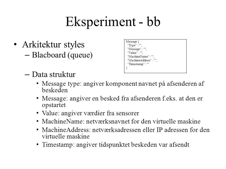 Eksperiment - bb Arkitektur styles – Blacboard (queue) – Data struktur Message type: angiver komponent navnet på afsenderen af beskeden Message: angiver en besked fra afsenderen f.eks.