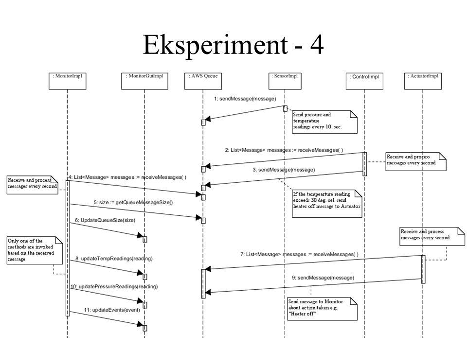 Eksperiment - 4