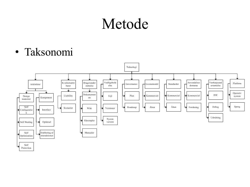 Metode Taksonomi