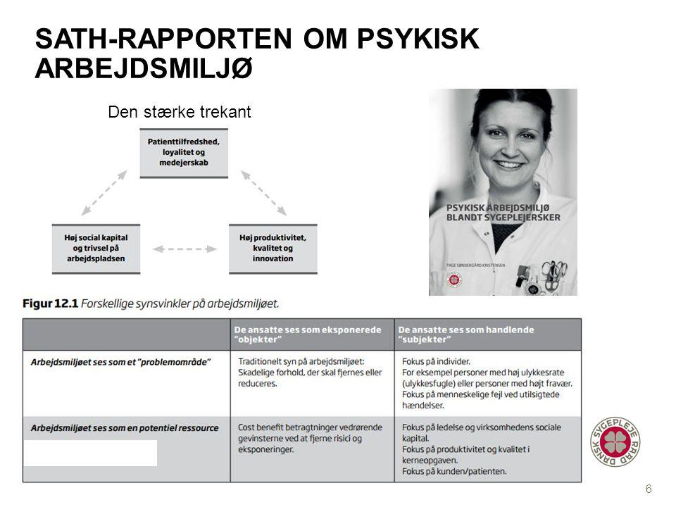 HVID INDHOLDSSIDE MED OVERSKRIFT SATH-RAPPORTEN OM PSYKISK ARBEJDSMILJØ 6 Den stærke trekant