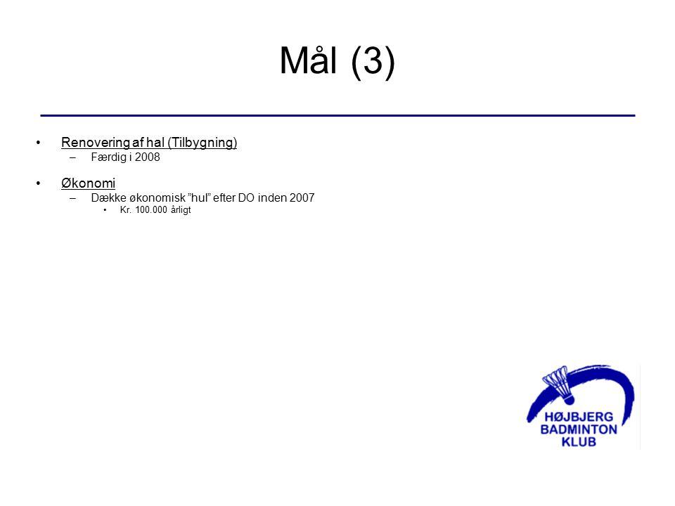 Mål (3) Renovering af hal (Tilbygning) –Færdig i 2008 Økonomi –Dække økonomisk hul efter DO inden 2007 Kr.