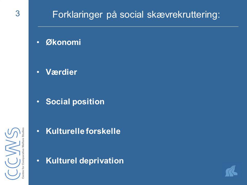 3 Forklaringer på social skævrekruttering: Økonomi Værdier Social position Kulturelle forskelle Kulturel deprivation