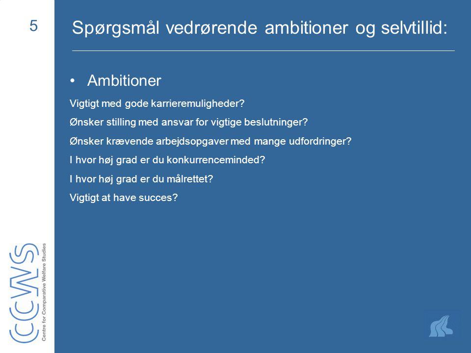 5 Spørgsmål vedrørende ambitioner og selvtillid: Ambitioner Vigtigt med gode karrieremuligheder.