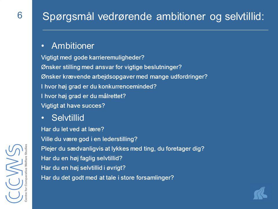 6 Spørgsmål vedrørende ambitioner og selvtillid: Ambitioner Vigtigt med gode karrieremuligheder.