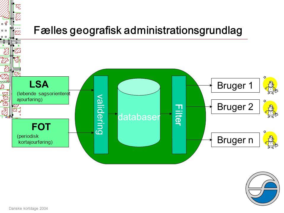 Danske kortdage 2004 Væsentlige ændringer – oktober (2) FOT i forhold til et fælles administrationsgrundlag – ændring af definitioner/ indhold for udvalgte objekttyper under klasserne TRAFIK og BYGNING Ændring af objektnavn: BYGNINGSKROP = BYGNING; BBR_FLADE = BBR-BYGNING; VEJMIDTE = VEJ/STI DRIVHUS indgår under BYGNING; STI indgår under VEJ/STI Nye indledende afsnit med uddybende forklaringer