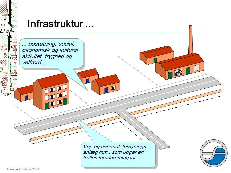Danske kortdage 2004 Formand for arbejdsgruppen til specifikation af FOT Teknisk Direktør Philip Hartmann Brøndby kommune Standardiseret landkortlægning med FOT