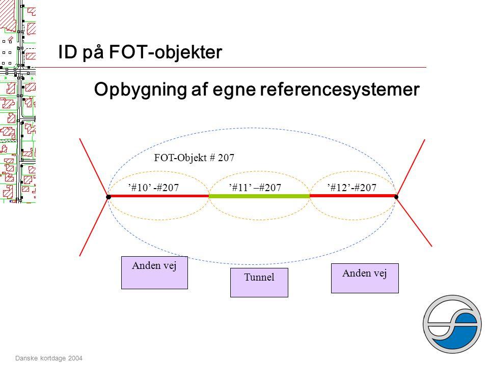 Danske kortdage 2004 FOT_ID: #1 Sidevej etableres FOT_ID: #2 FOT_ID: #3 FOT_ID: #4 Historik