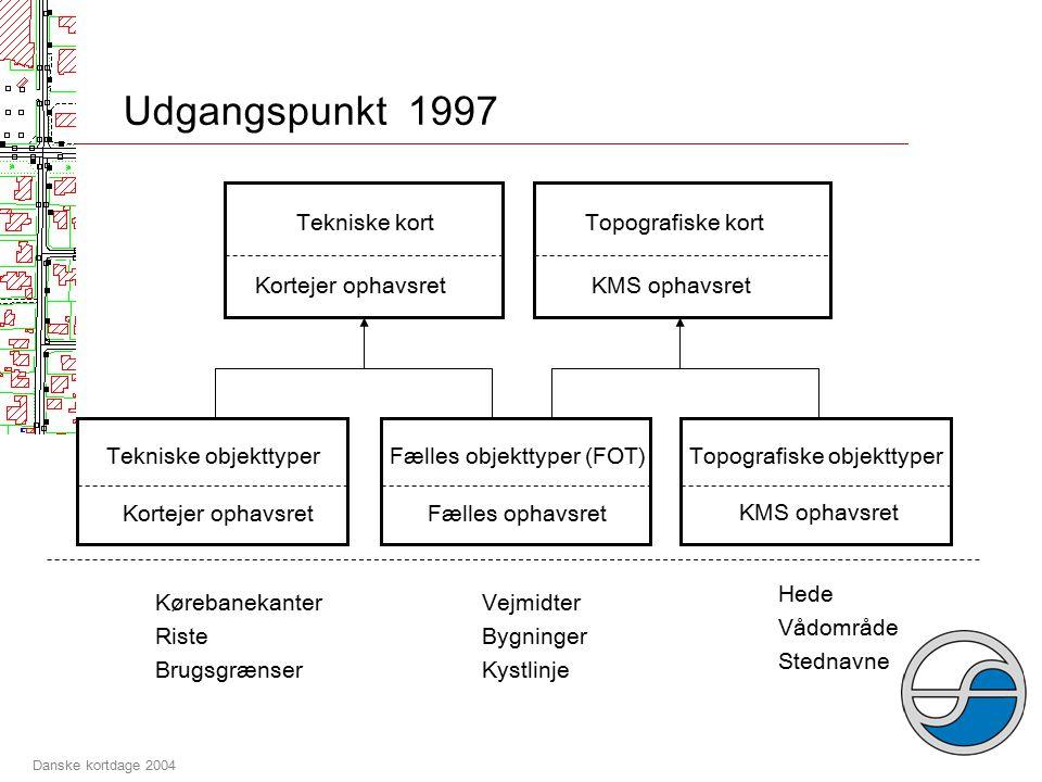 Danske kortdage 2004 En fælles geografisk infrastruktur FOT