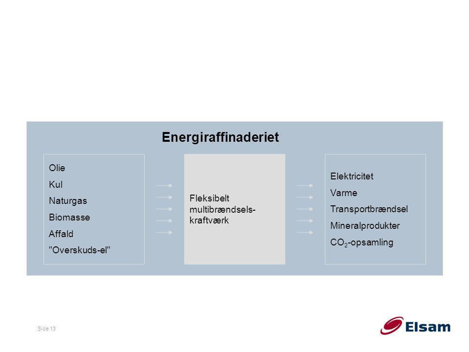 Side 13 Olie Kul Naturgas Biomasse Affald Overskuds-el Elektricitet Varme Transportbrændsel Mineralprodukter CO 2 -opsamling Energiraffinaderiet Fleksibelt multibrændsels- kraftværk