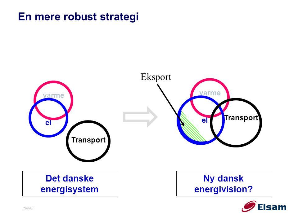 Side 8 En mere robust strategi varme el Transport varme el Transport Det danske energisystem Ny dansk energivision.