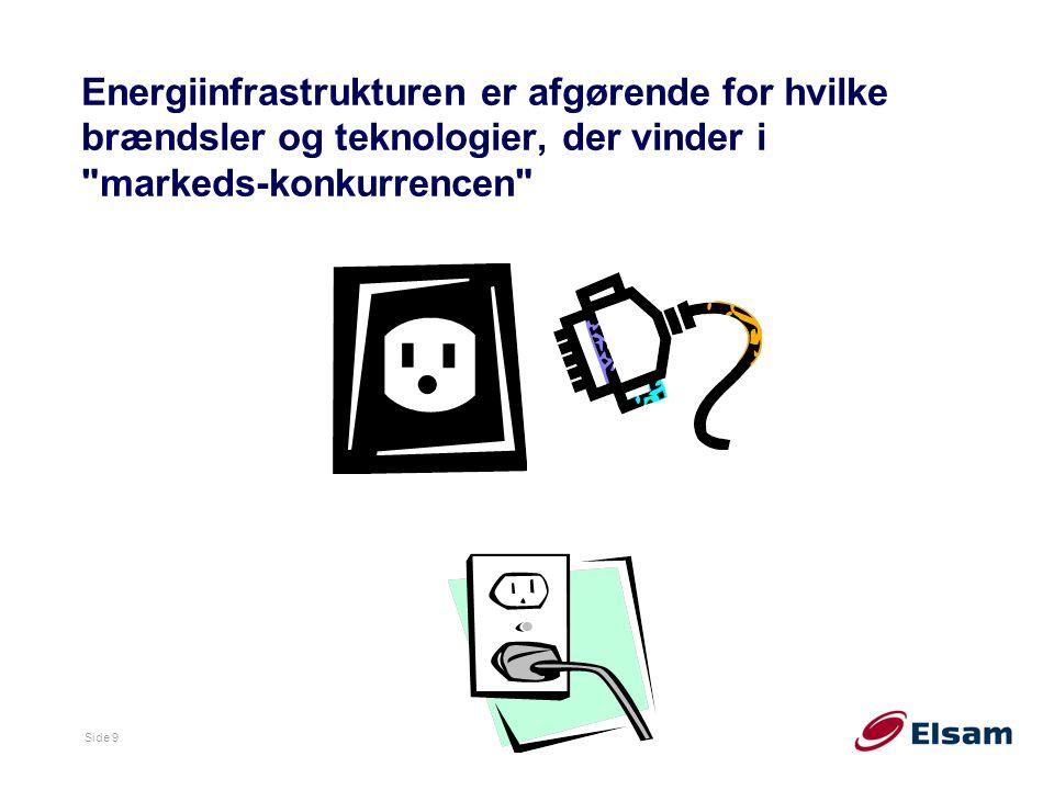 Side 9 Energiinfrastrukturen er afgørende for hvilke brændsler og teknologier, der vinder i markeds-konkurrencen