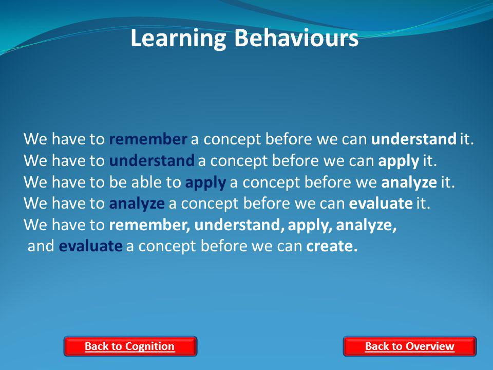 Back to OverviewBack to Cognition We have to remember a concept before we can understand it.