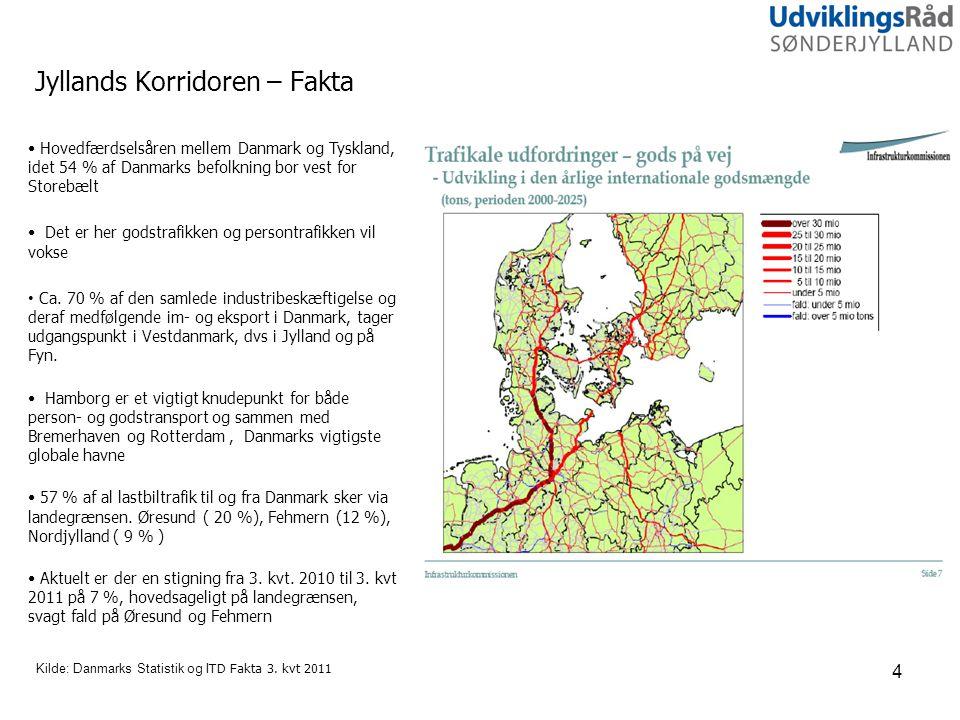 Hovedfærdselsåren mellem Danmark og Tyskland, idet 54 % af Danmarks befolkning bor vest for Storebælt Det er her godstrafikken og persontrafikken vil vokse Ca.