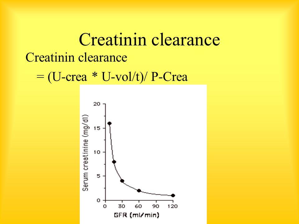 Creatinin clearance = (U-crea * U-vol/t)/ P-Crea