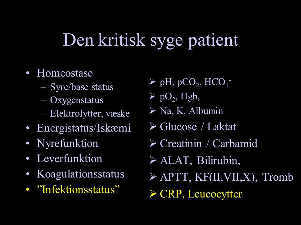 Den kritisk syge patient Homeostase –Syre/base status –Oxygenstatus –Elektrolytter, væske Energistatus/Iskæmi Nyrefunktion Leverfunktion Koagulationsstatus Infektionsstatus  pH, pCO 2, HCO 3 -  pO 2, Hgb,  Na, K, Albumin  Glucose / Laktat  Creatinin / Carbamid  ALAT, Bilirubin,  APTT, KF(II,VII,X), Tromb  CRP, Leucocytter