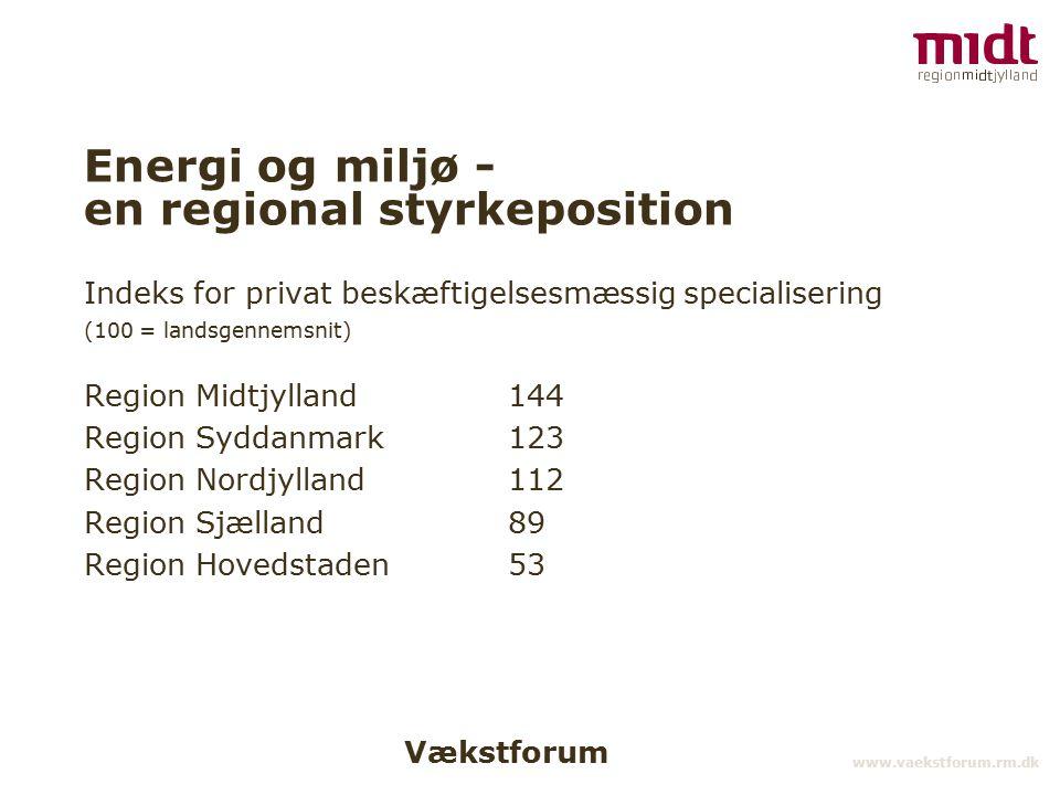 Vækstforum www.vaekstforum.rm.dk Energi og miljø - en regional styrkeposition Indeks for privat beskæftigelsesmæssig specialisering (100 = landsgennemsnit) Region Midtjylland144 Region Syddanmark123 Region Nordjylland112 Region Sjælland89 Region Hovedstaden53