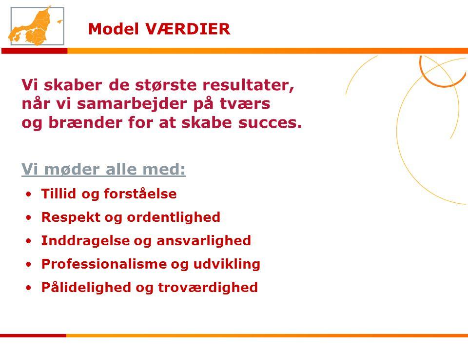 Model VÆRDIER Vi skaber de største resultater, når vi samarbejder på tværs og brænder for at skabe succes.