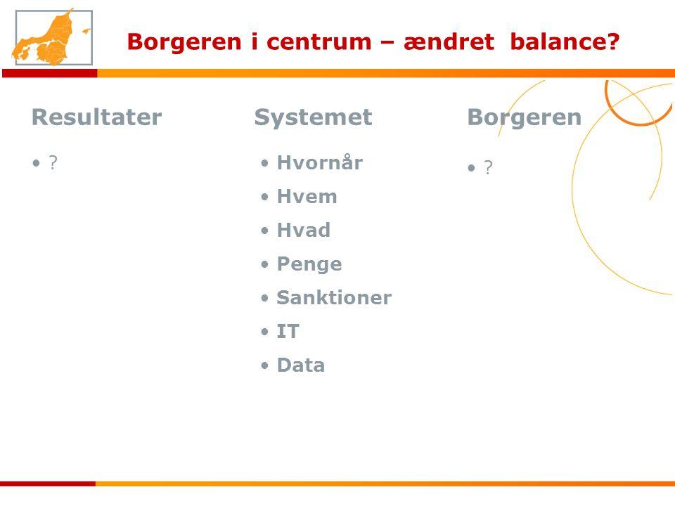 Borgeren i centrum – ændret balance.