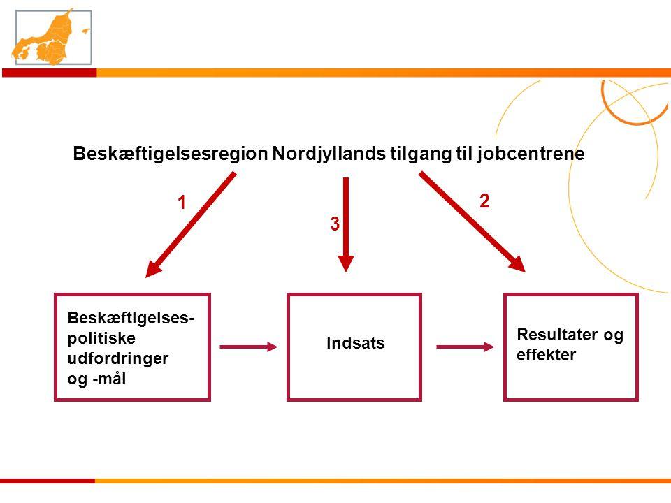 Beskæftigelses- politiske udfordringer og -mål Indsats Resultater og effekter Beskæftigelsesregion Nordjyllands tilgang til jobcentrene 1 2 3
