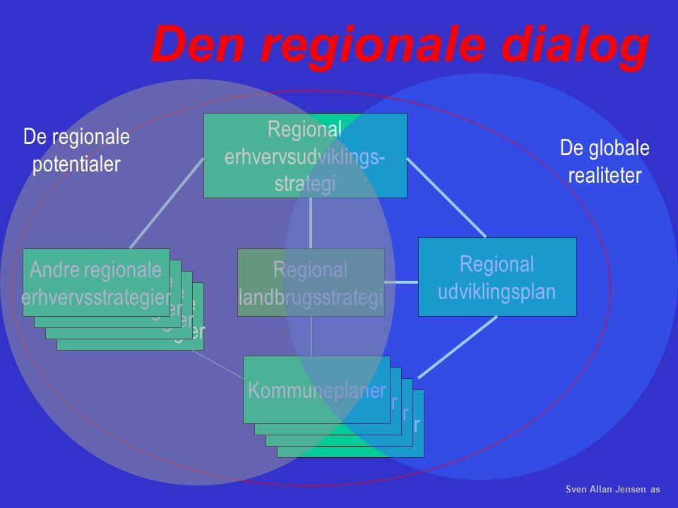 Sven Allan Jensen as Andre regionale erhvervsstrategier Regional landbrugsstrategi Kommuneplaner Regional udviklingsplan Regional erhvervsudviklings- strategi Den regionale dialog De globale realiteter De regionale potentialer